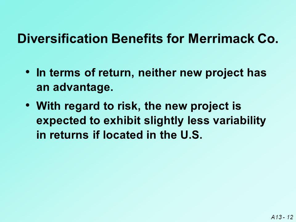 Diversification Benefits for Merrimack Co.