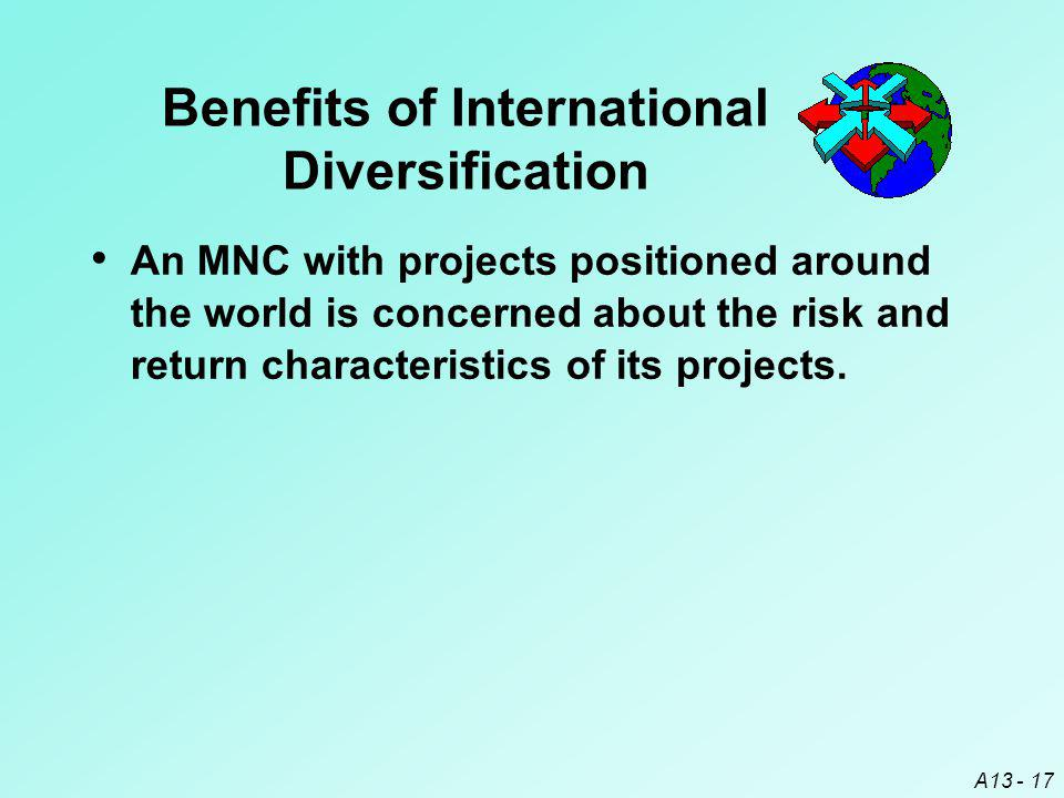 Benefits of International Diversification