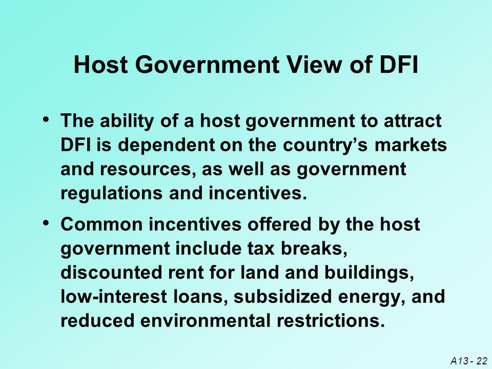 Host Government View of DFI