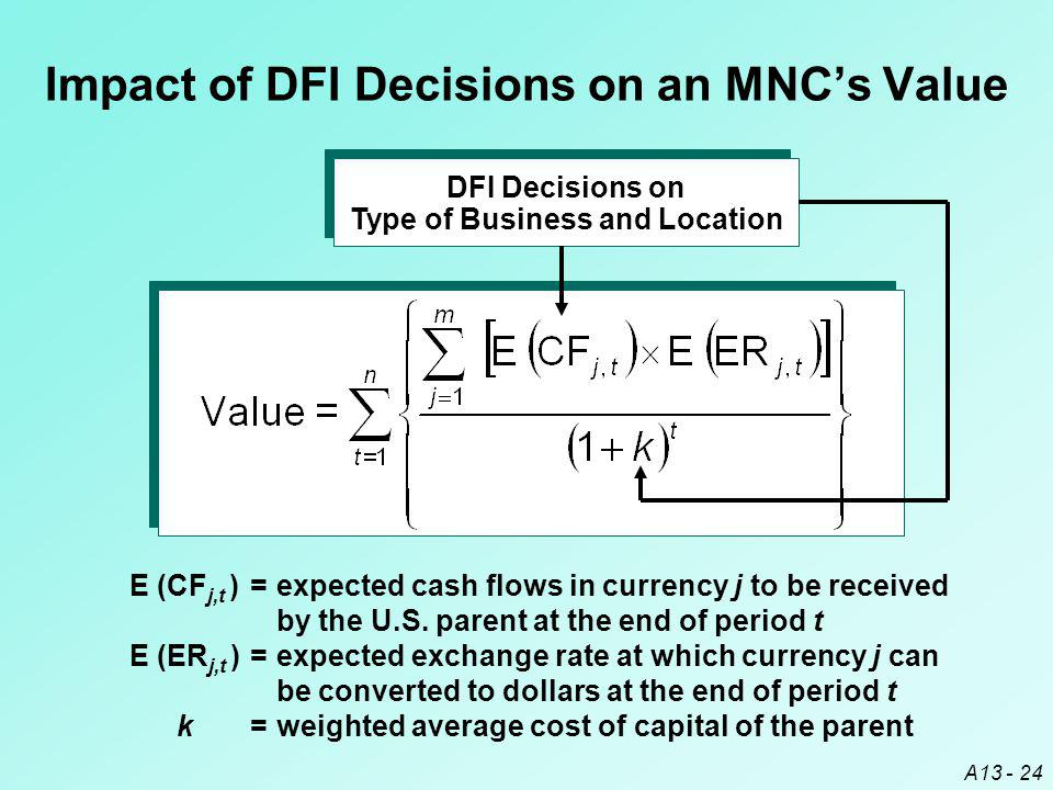 Impact of DFI Decisions on an MNC's Value