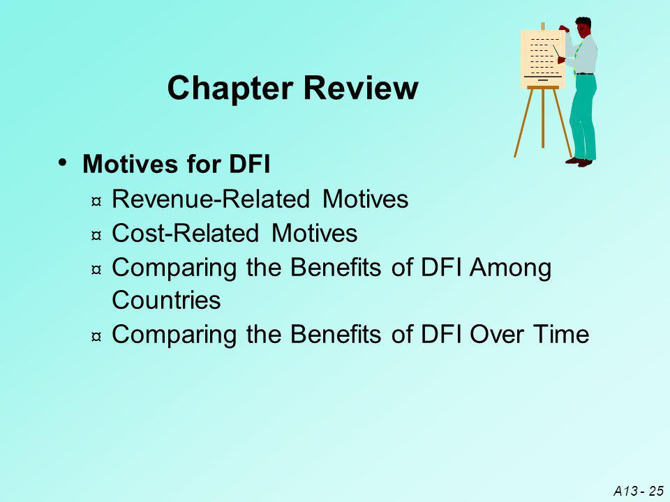 Chapter Review Motives for DFI Revenue-Related Motives