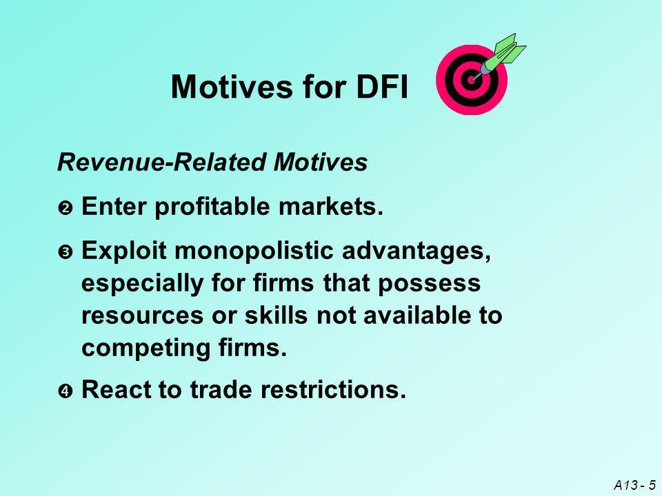 Motives for DFI Revenue-Related Motives Enter profitable markets.