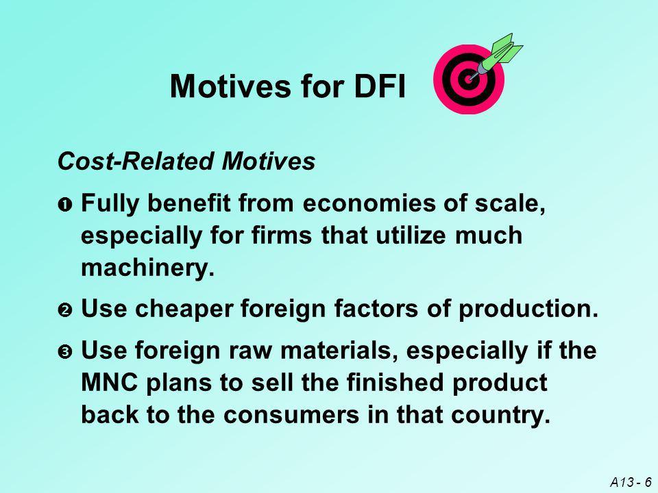 Motives for DFI Cost-Related Motives