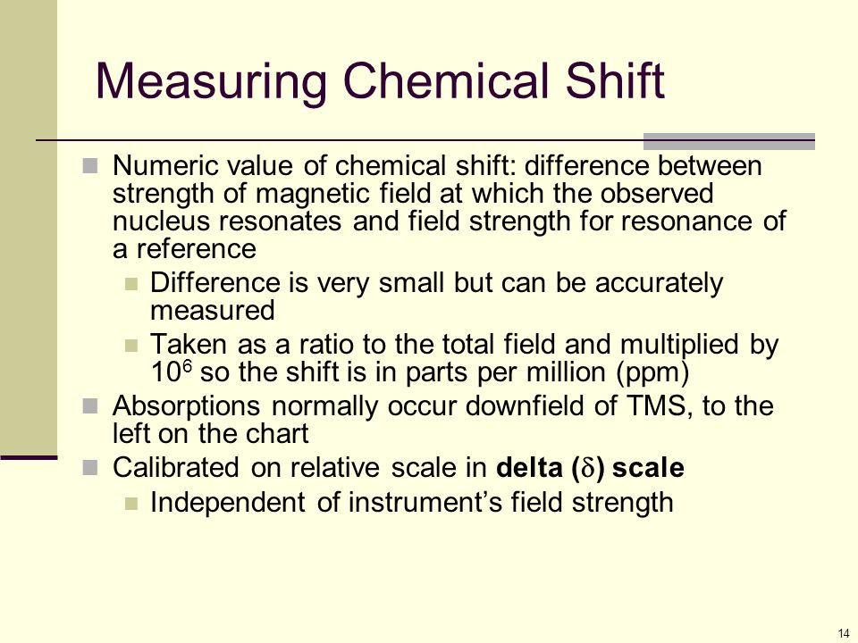 Measuring Chemical Shift