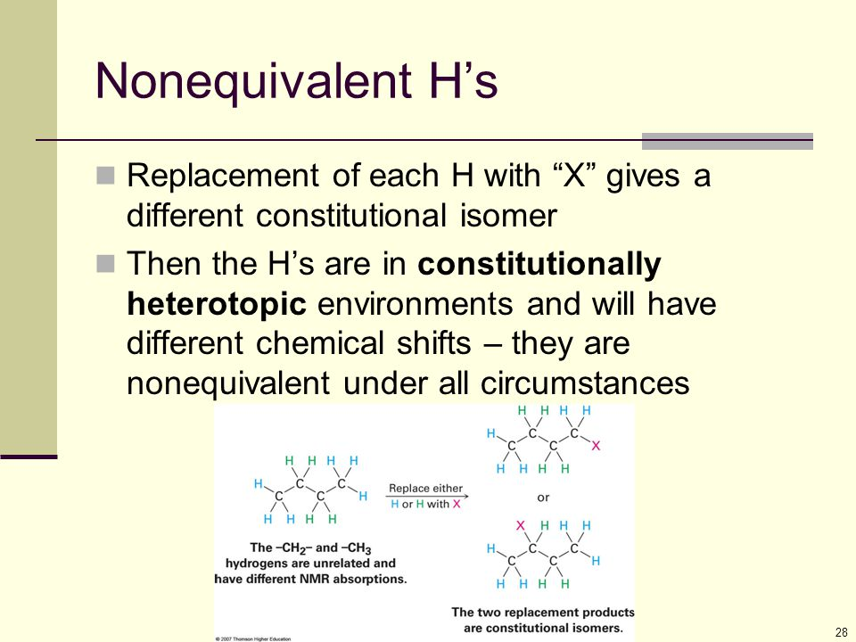 Nonequivalent H's Replacement of each H with X gives a different constitutional isomer.