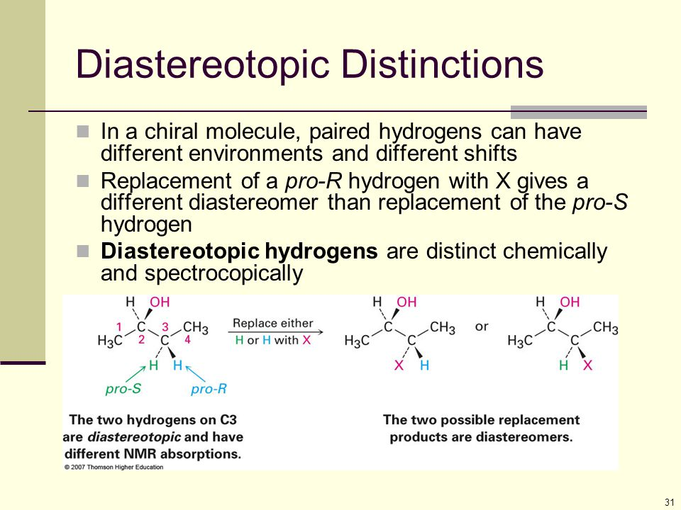 Diastereotopic Distinctions