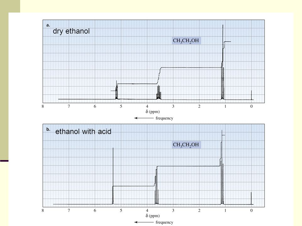dry ethanol ethanol with acid