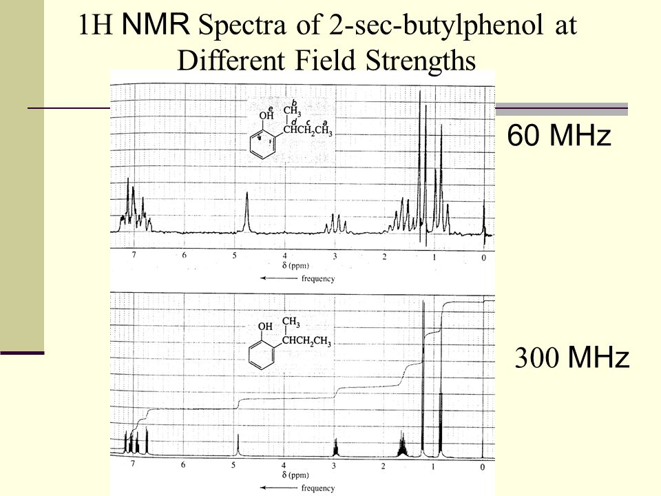 1H NMR Spectra of 2-sec-butylphenol at Different Field Strengths