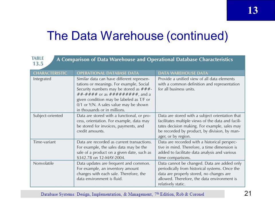 The Data Warehouse (continued)