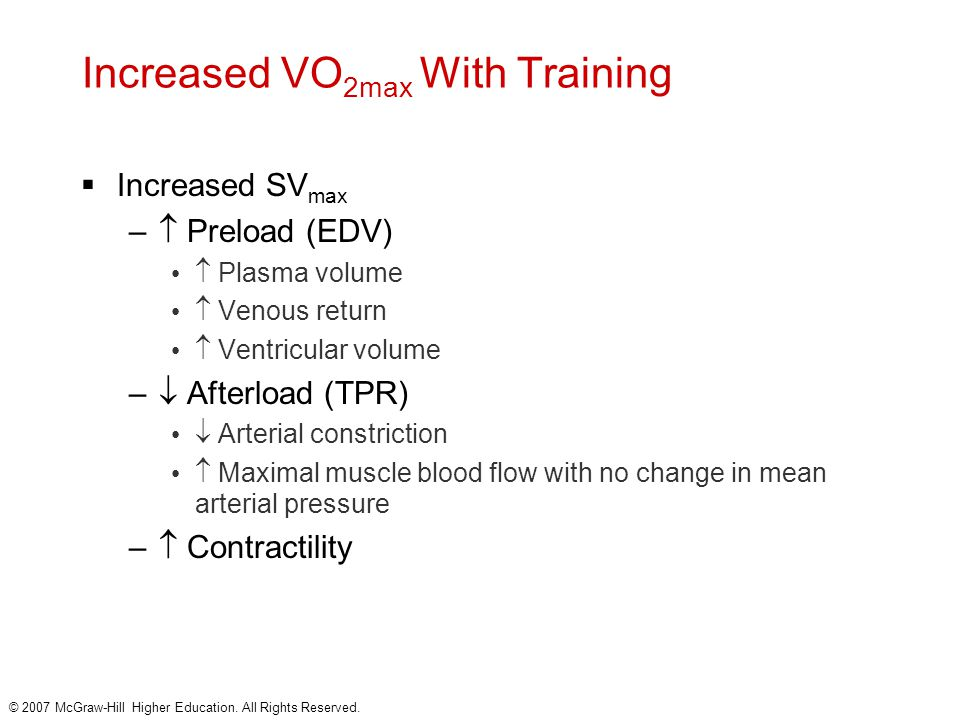 Increased VO2max With Training