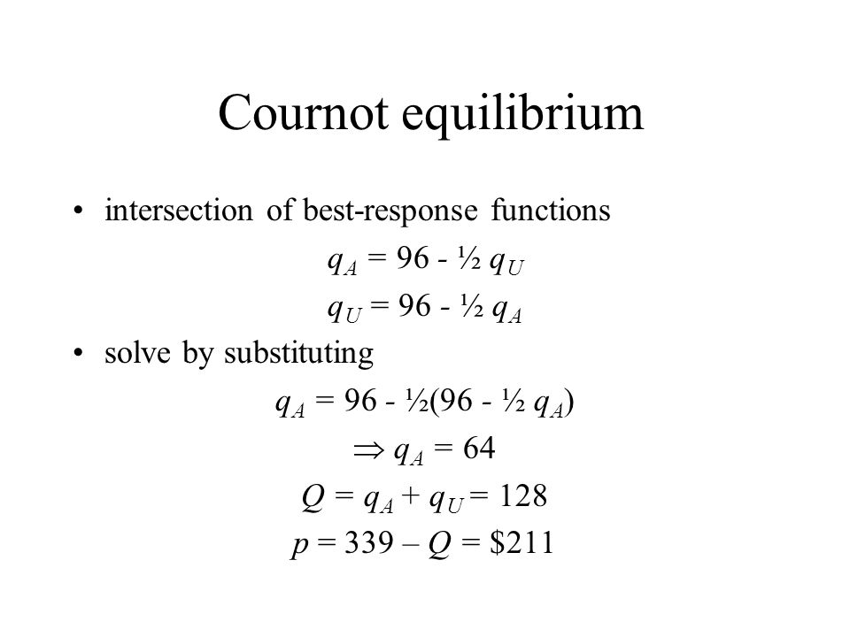 Cournot equilibrium intersection of best-response functions
