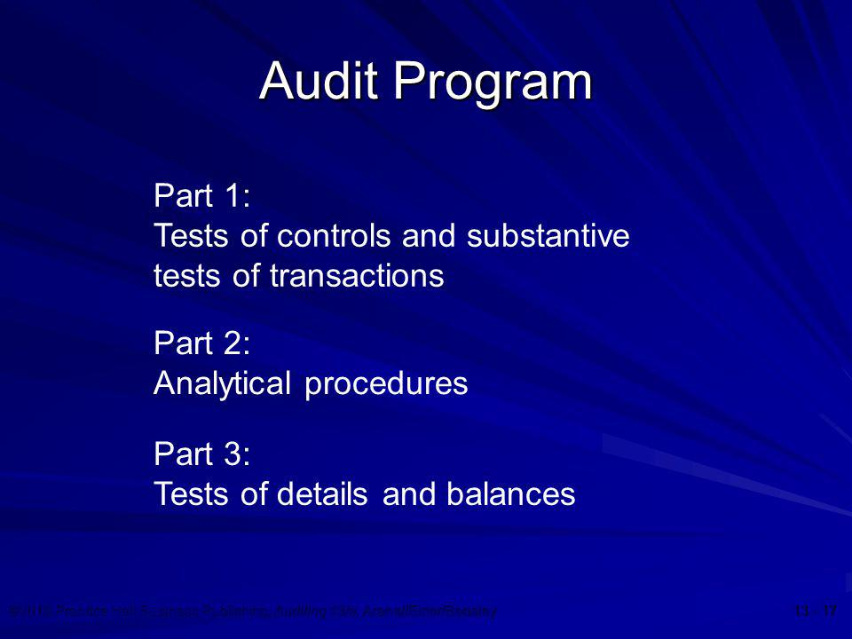 Audit Program Part 1: Tests of controls and substantive