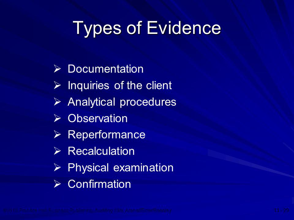Types of Evidence Documentation Inquiries of the client