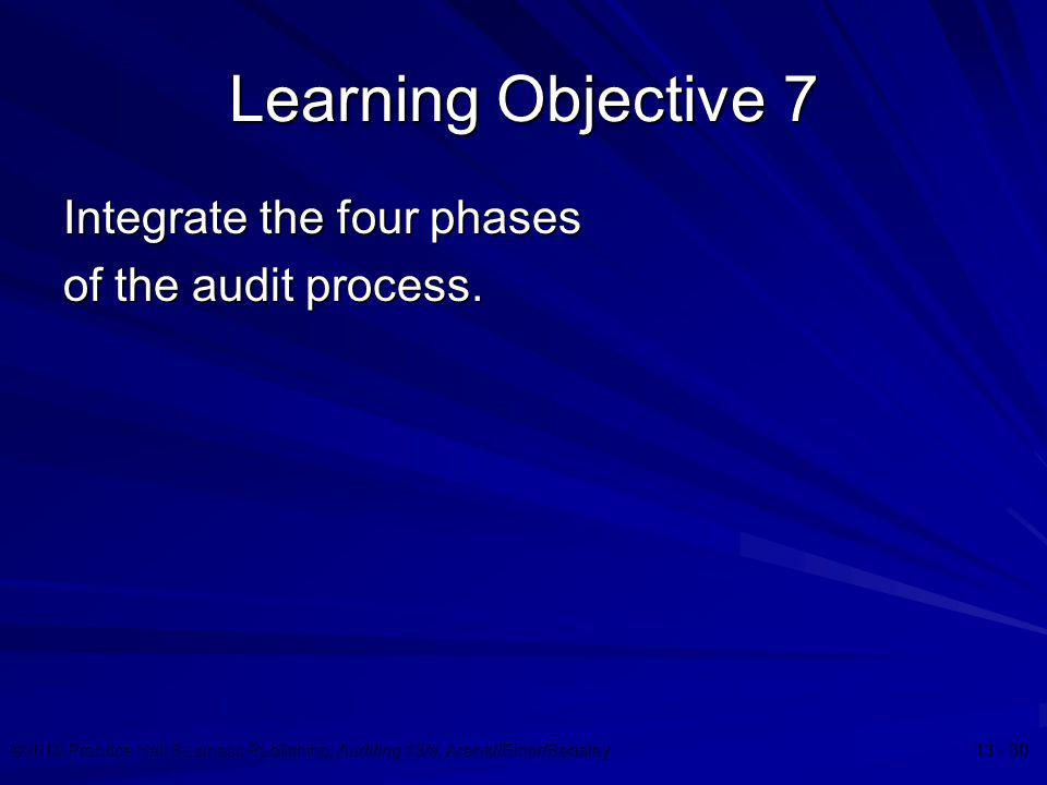 Learning Objective 7 Integrate the four phases of the audit process.