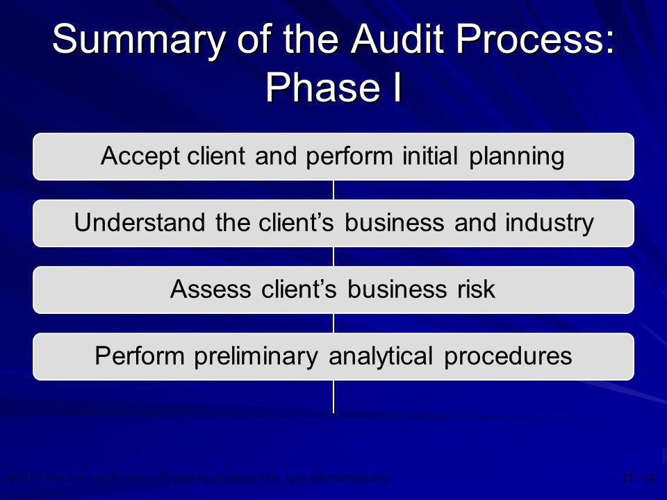 Summary of the Audit Process: Phase I