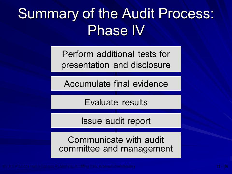 Summary of the Audit Process: Phase IV
