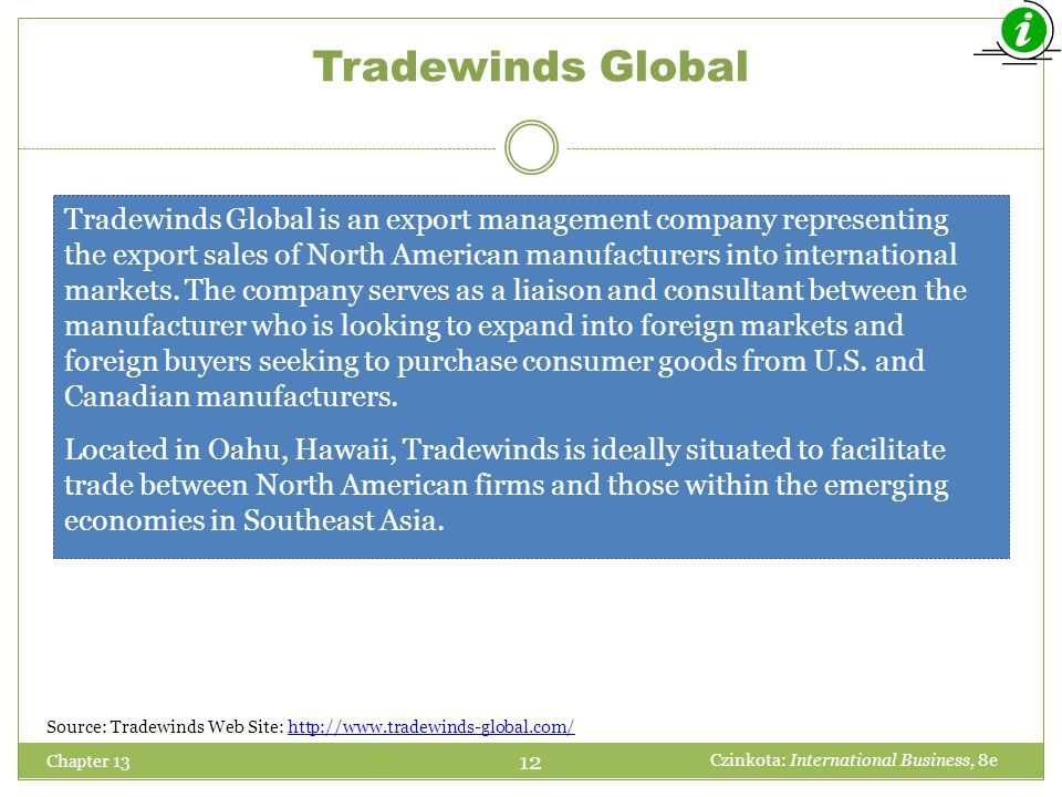 Tradewinds Global