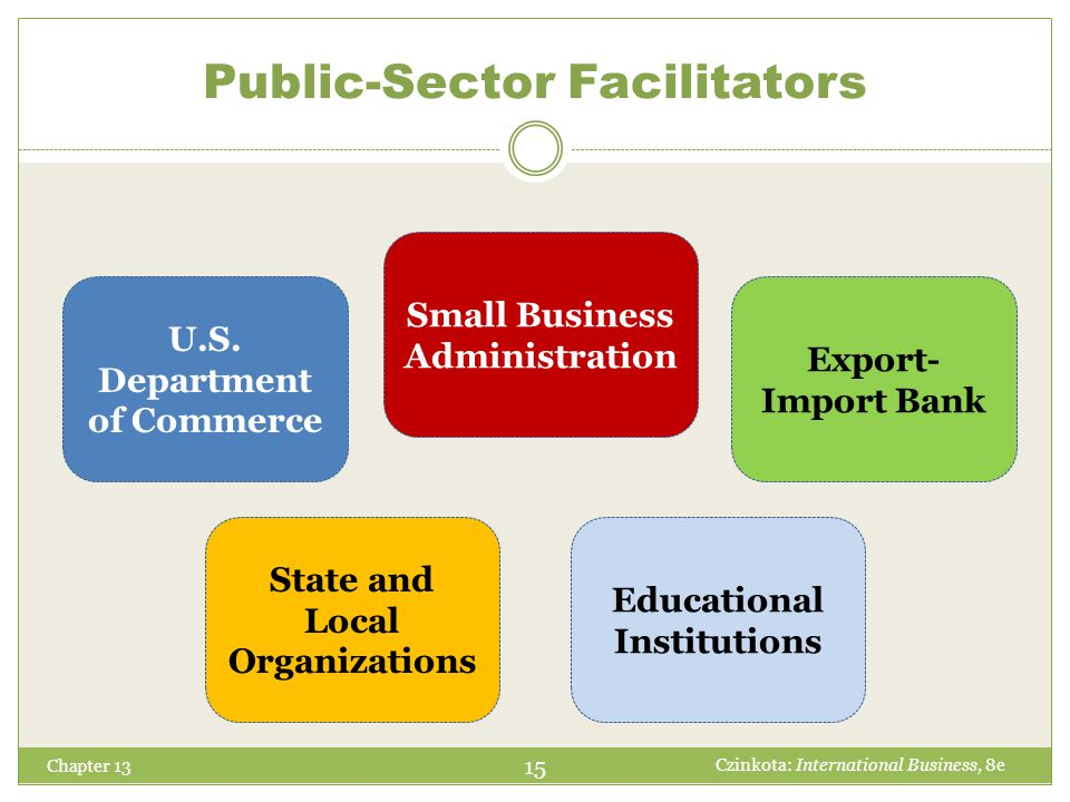 Public-Sector Facilitators