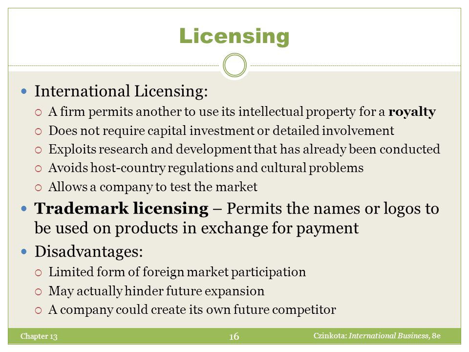 Licensing International Licensing: