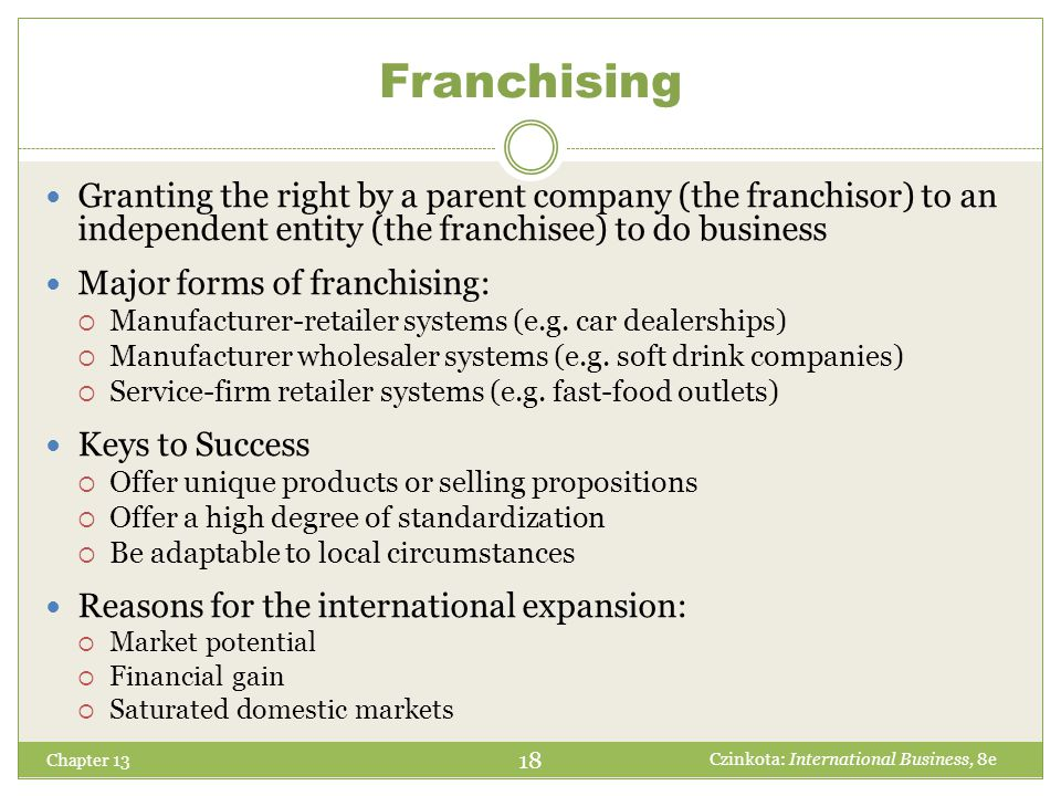 Franchising Granting the right by a parent company (the franchisor) to an independent entity (the franchisee) to do business.