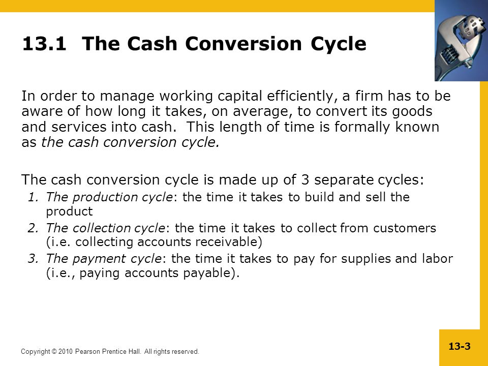 13.1 The Cash Conversion Cycle