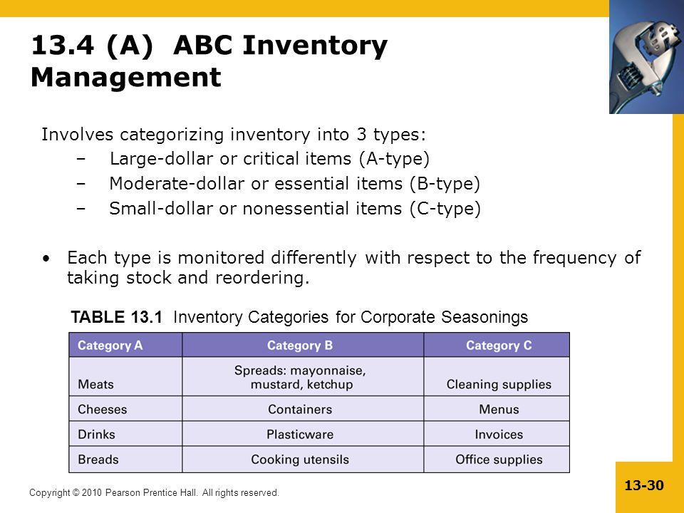 13.4 (A) ABC Inventory Management
