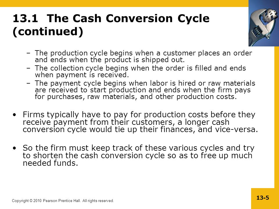 13.1 The Cash Conversion Cycle (continued)