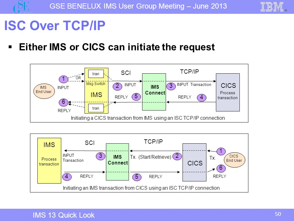 ISC Over TCP/IP Either IMS or CICS can initiate the request IMS CICS