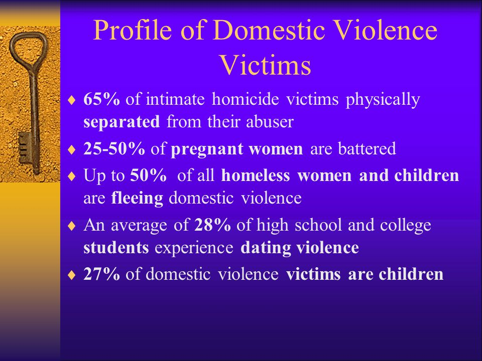Profile of Domestic Violence Victims
