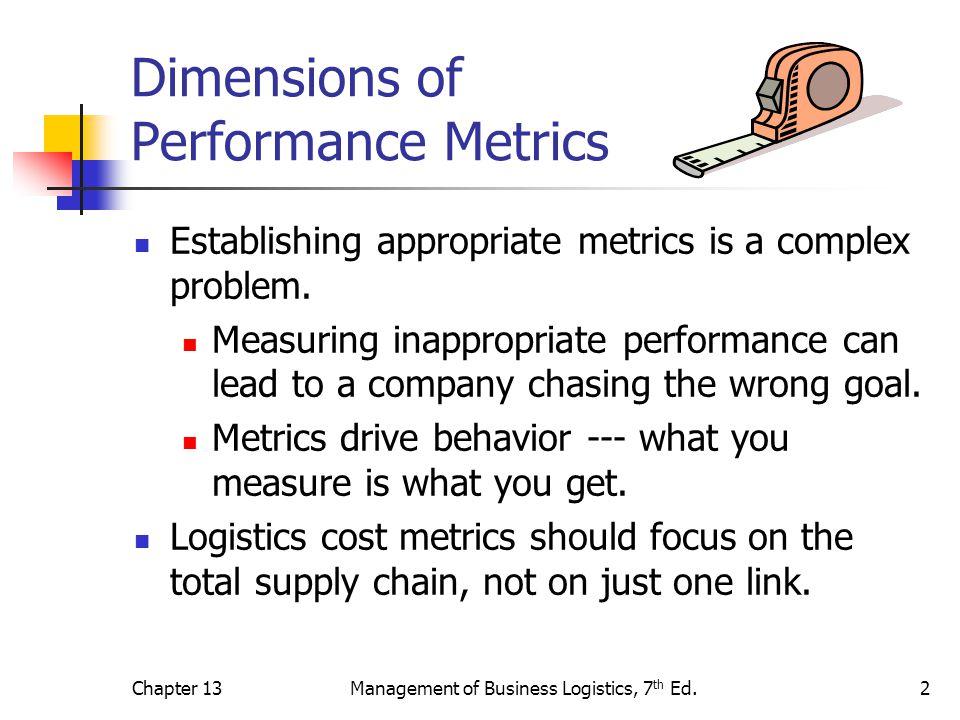 Dimensions of Performance Metrics