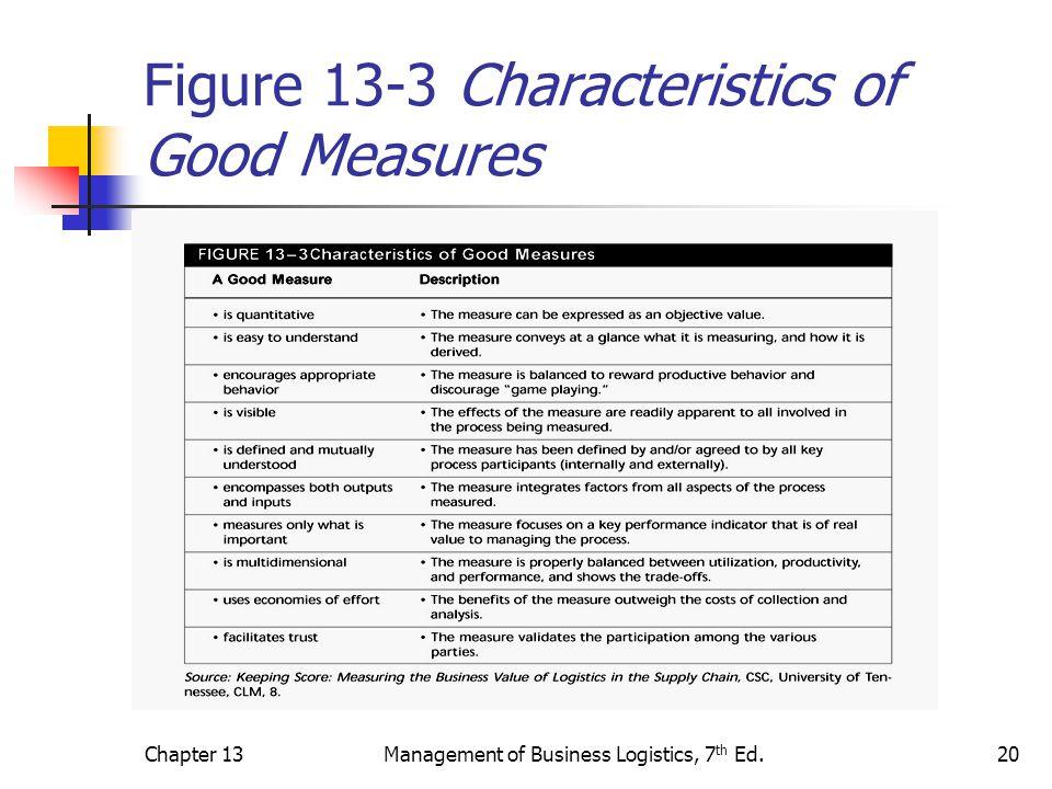 Figure 13-3 Characteristics of Good Measures