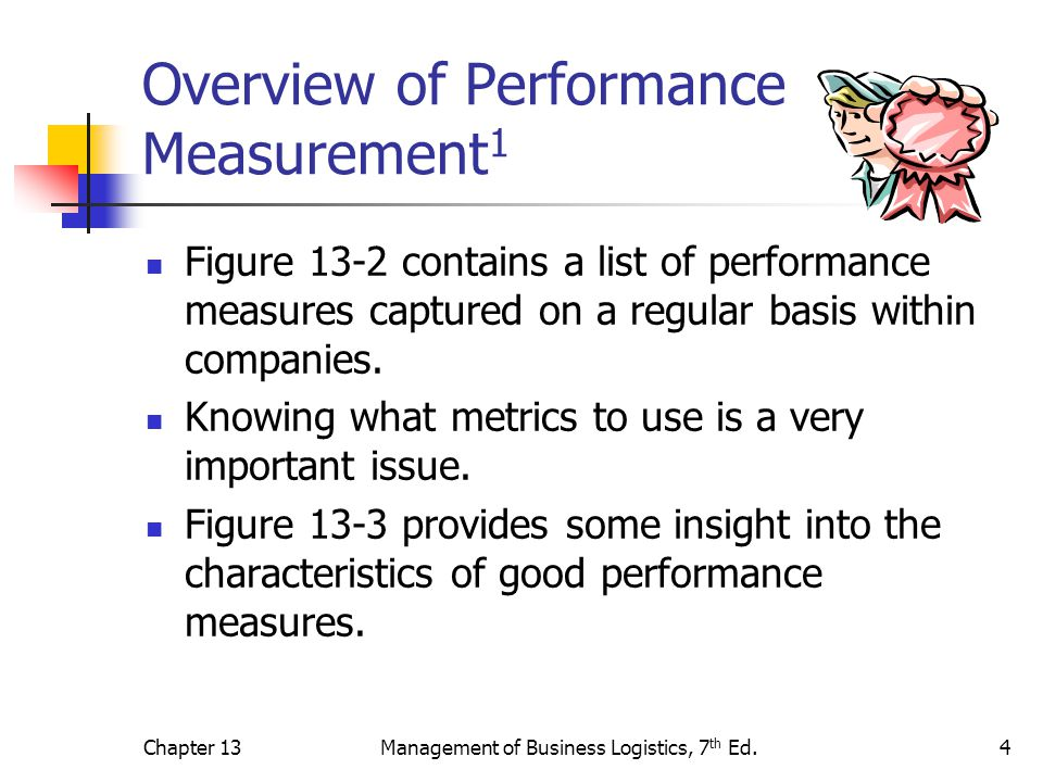 Overview of Performance Measurement1