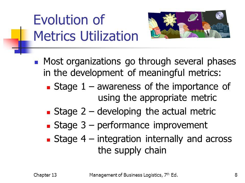 Evolution of Metrics Utilization