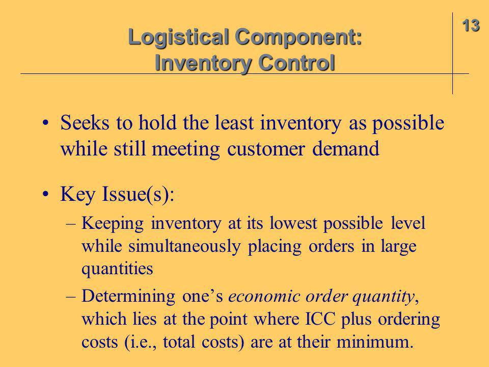 Logistical Component: