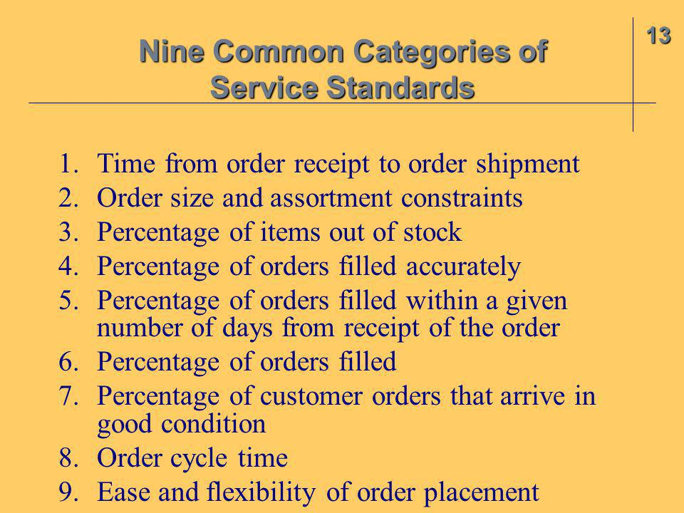 Nine Common Categories of