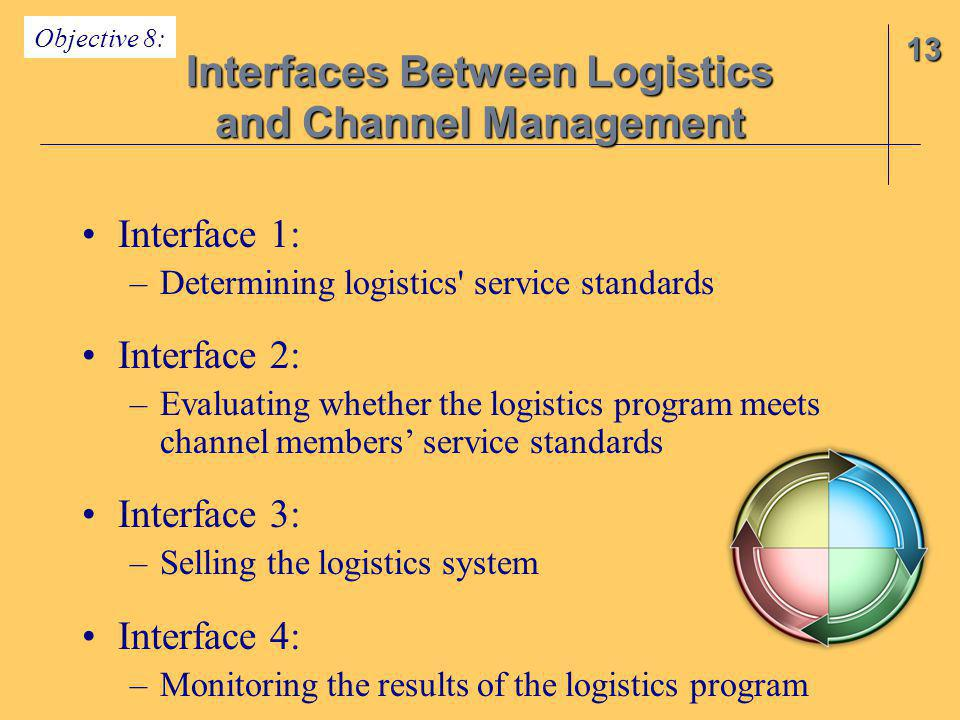 Interfaces Between Logistics and Channel Management