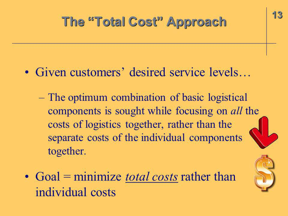 The Total Cost Approach