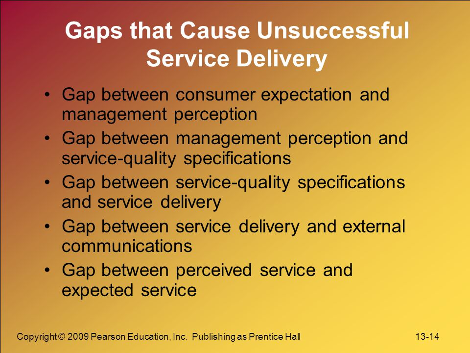 Gaps that Cause Unsuccessful Service Delivery