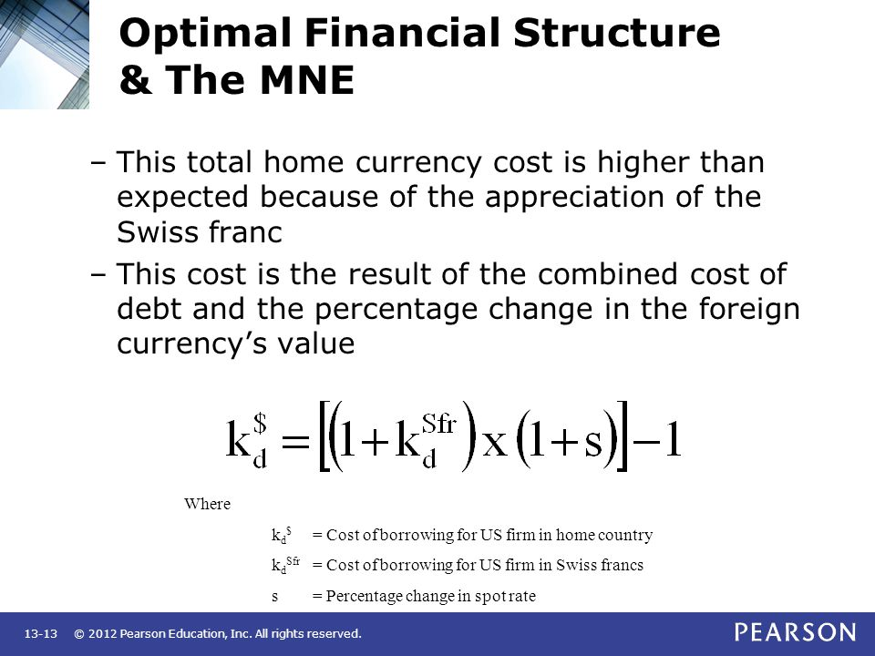 Optimal Financial Structure & The MNE