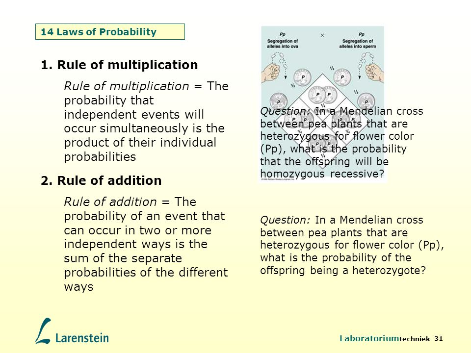 1. Rule of multiplication