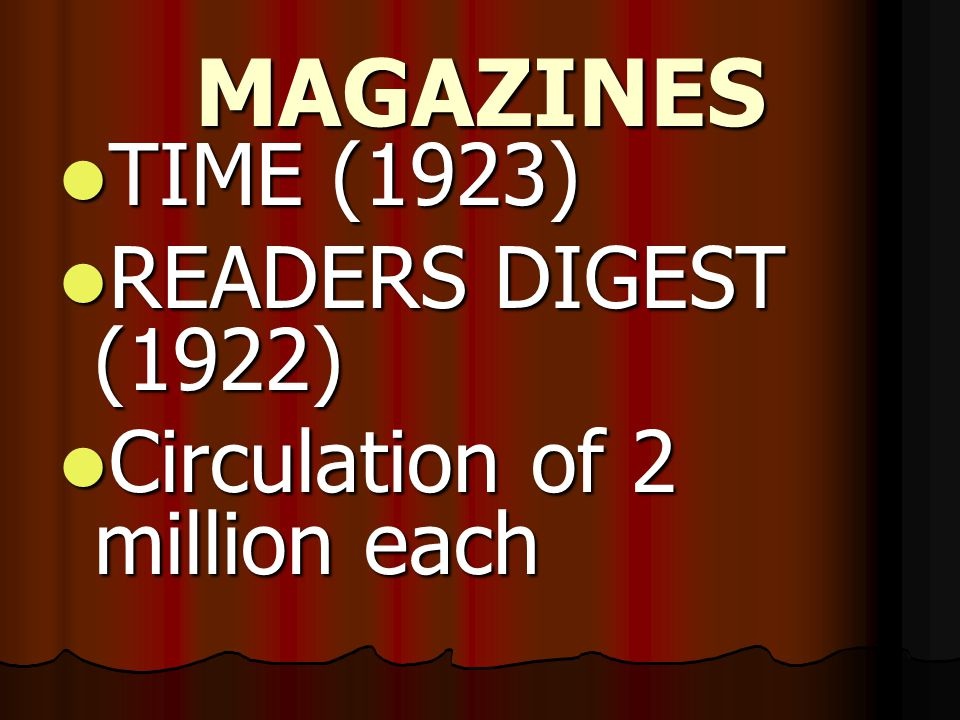 MAGAZINES TIME (1923) READERS DIGEST (1922)