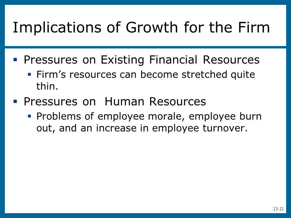 Implications of Growth for the Firm