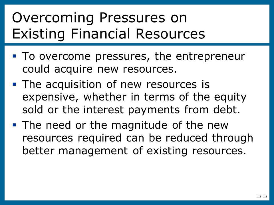 Overcoming Pressures on Existing Financial Resources