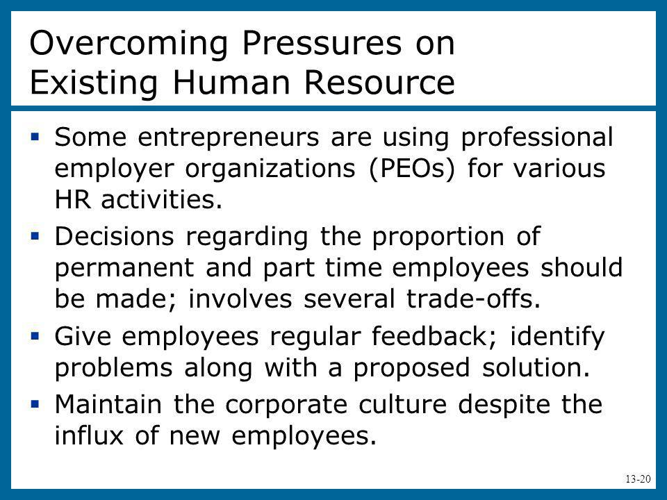 Overcoming Pressures on Existing Human Resource