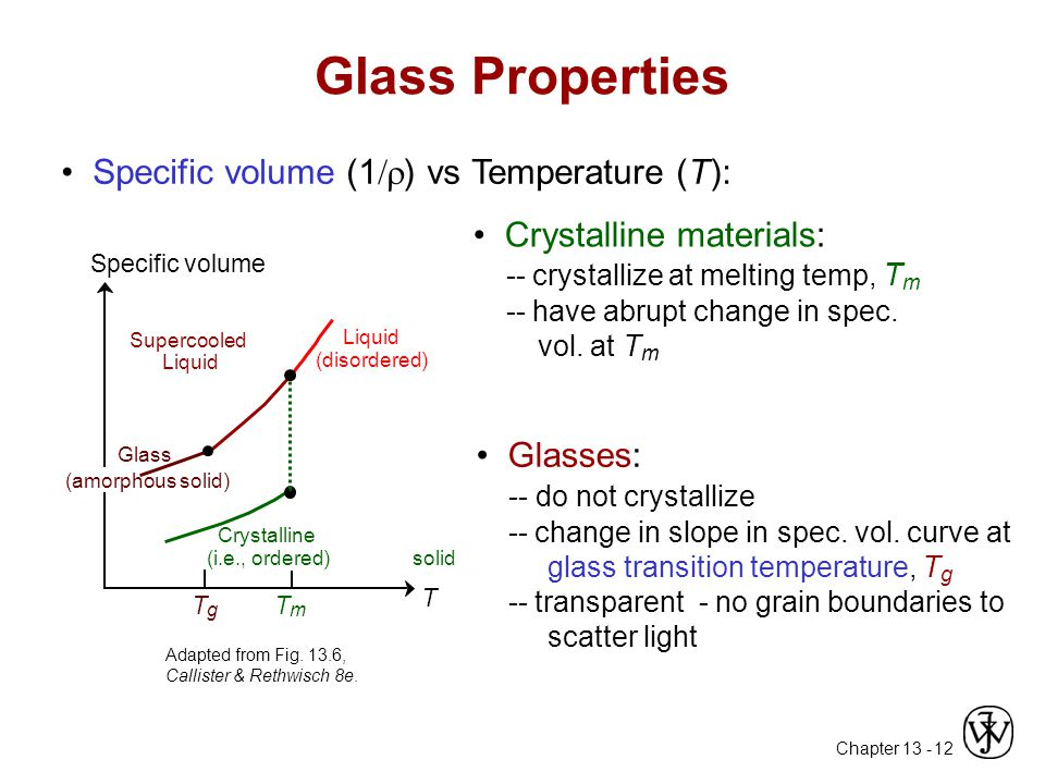 Glass Properties • Specific volume (1/r) vs Temperature (T):