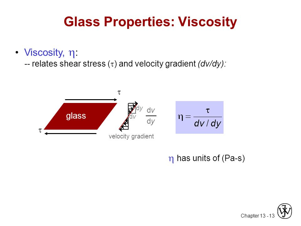 Glass Properties: Viscosity