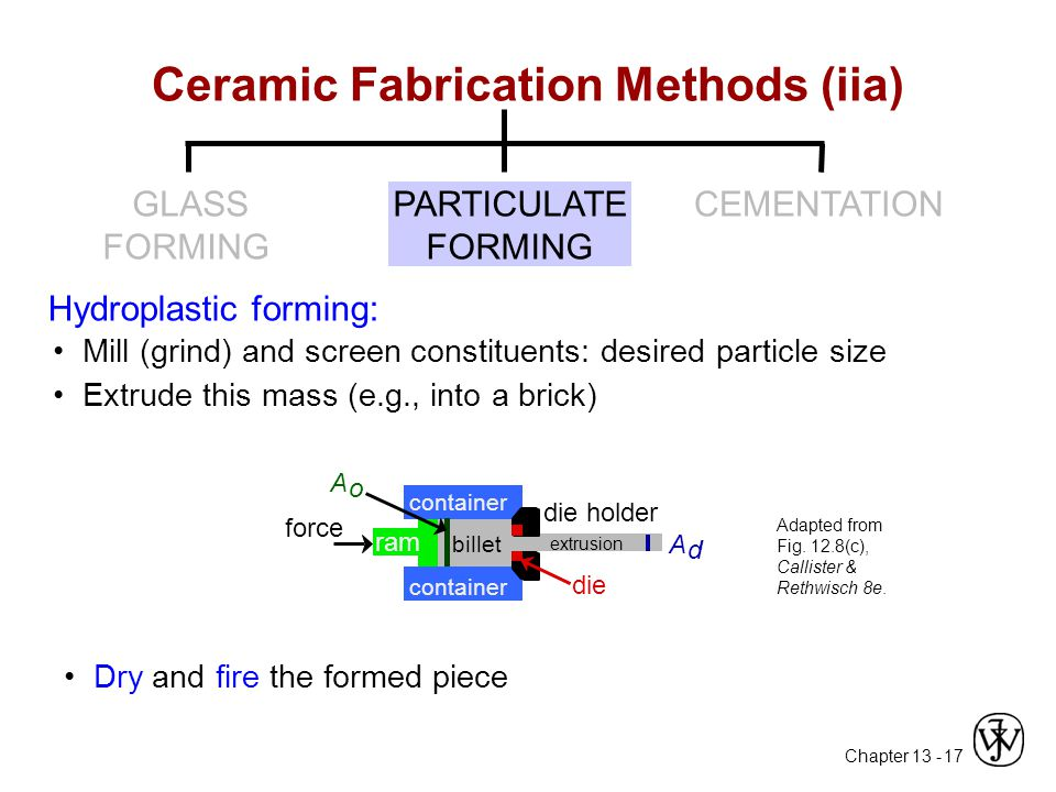 Ceramic Fabrication Methods (iia)