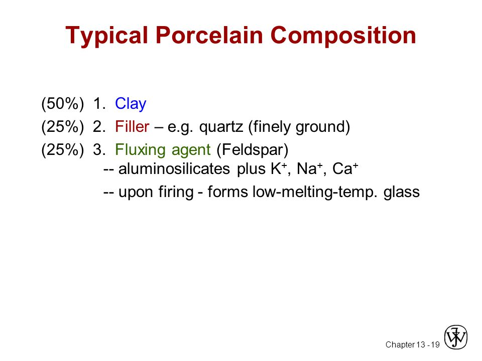 Typical Porcelain Composition