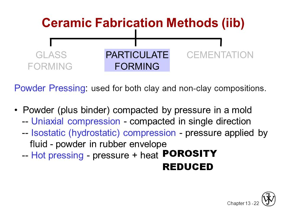 Ceramic Fabrication Methods (iib)
