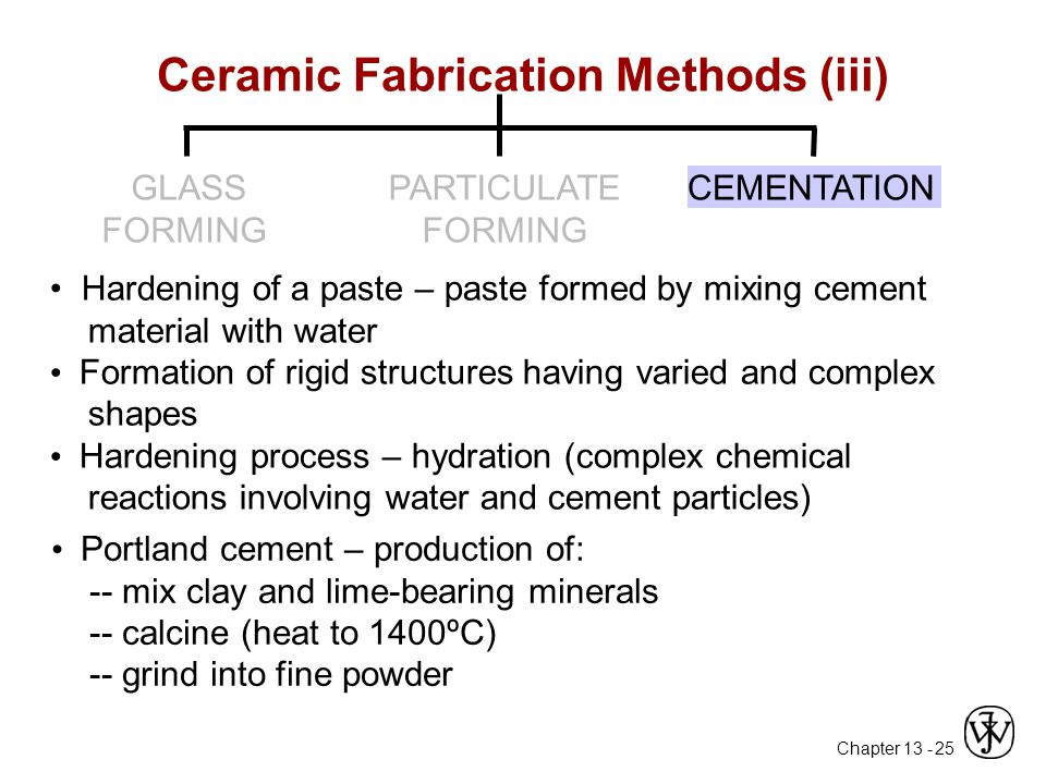 Ceramic Fabrication Methods (iii)